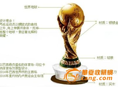 巴西世界杯纯银镀金大力神杯7折